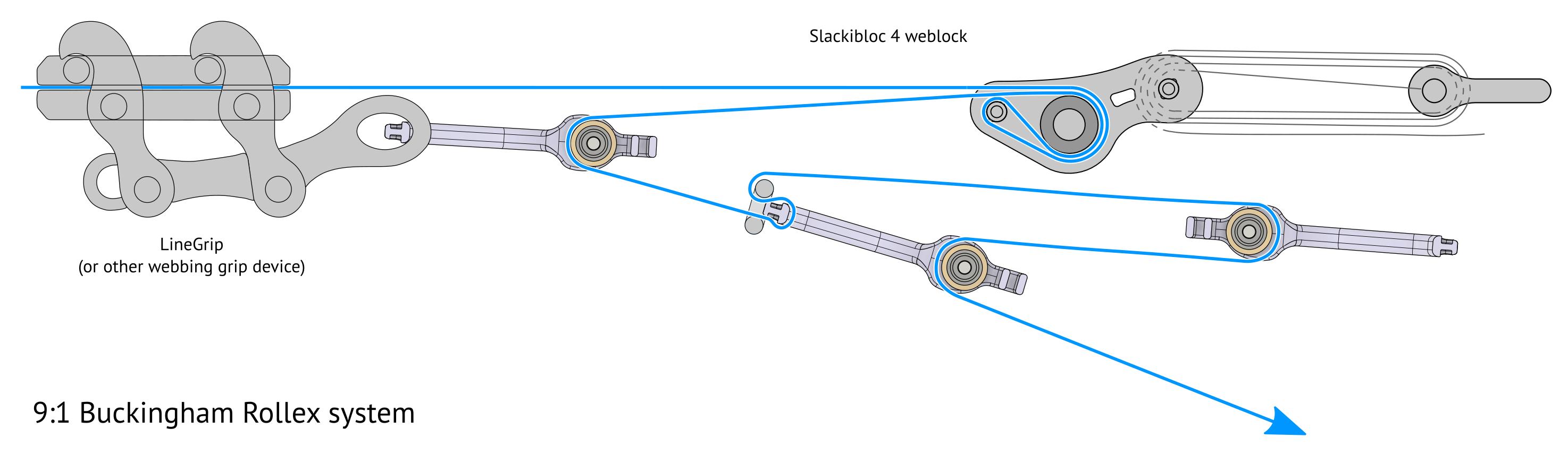 ROLLEX BUCKINGHAM SYSTEM WITH SLACKIBLOC
